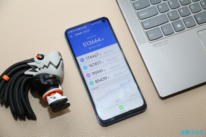 年度真香潮青年5G旗舰手机,iQOO Neo3评测