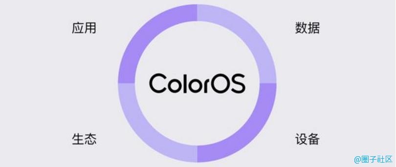 OPPO 未来科技大会曝光新硬件,ColorOS 软体验更完整