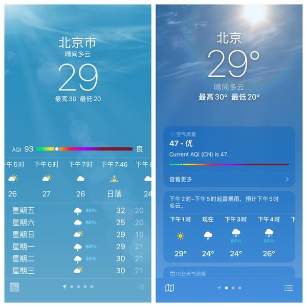 天气App(左:iOS 14 右:iOS 15)