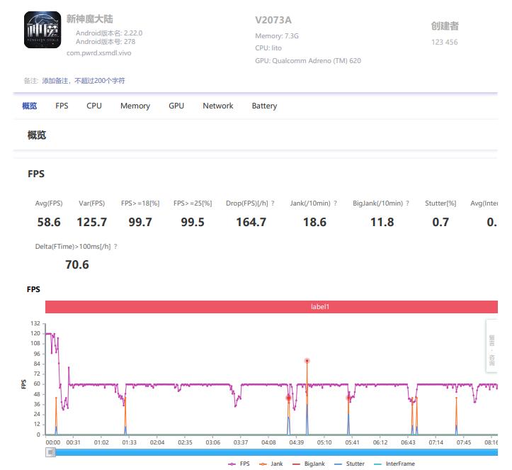iQOO Z3上手,性能硬核续航强力插图(3)