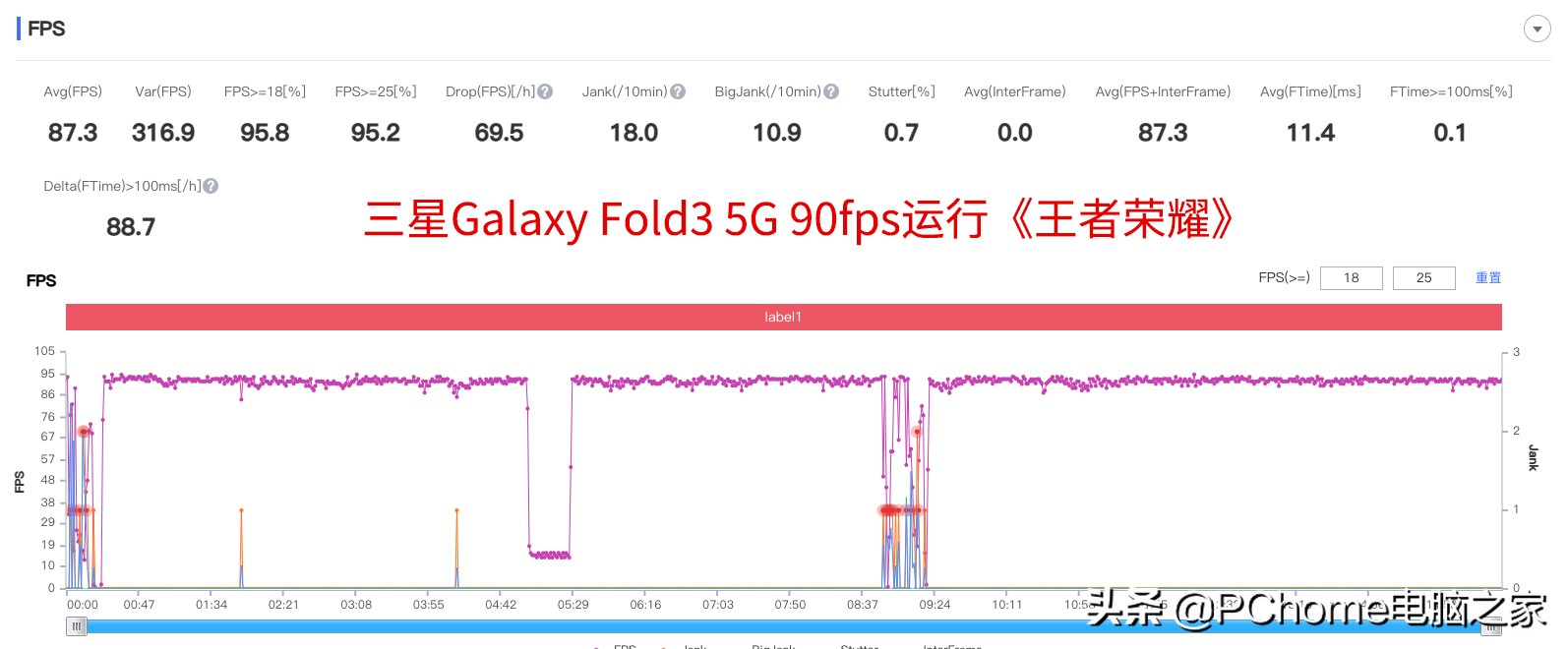 三星Galaxy Z Fold3评测:缝合折叠屏和屏下摄像的未来旗舰