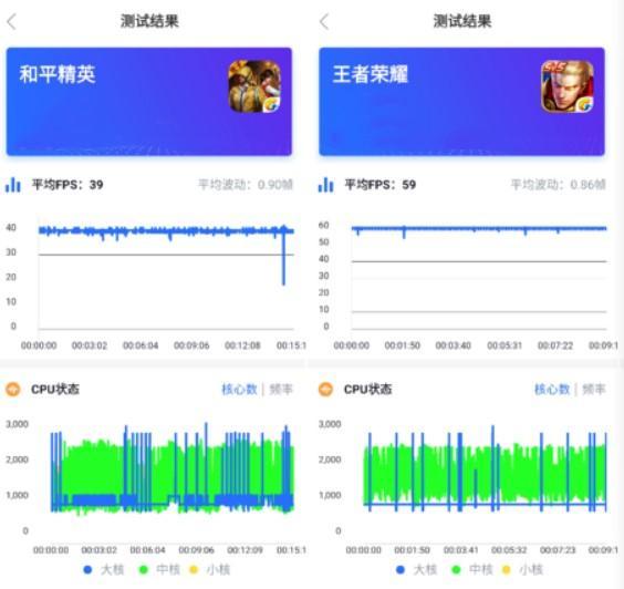 全能旗舰OPPO Find X2 Pro深度揭秘体验!插图(10)