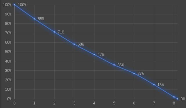 和小米10Pro差距有多大?Redmi K30Pro评测插图(21)