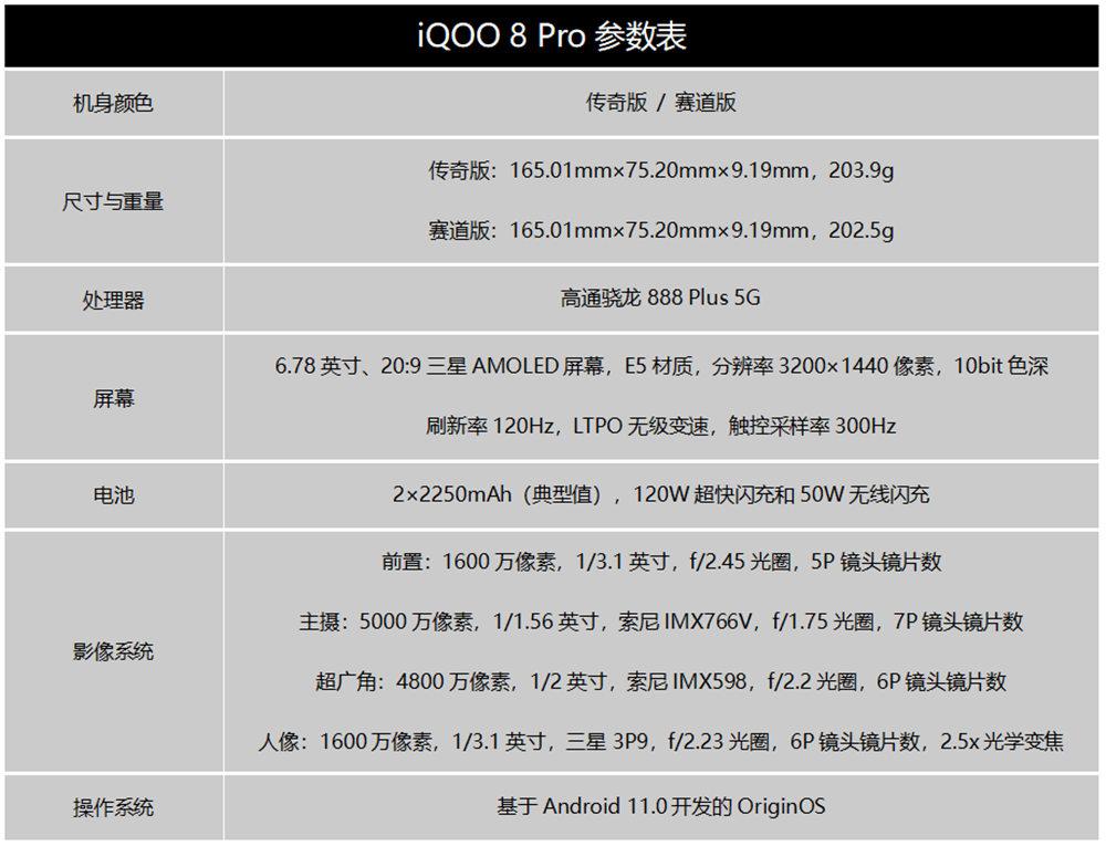 iQOO 8 Pro评测 迈向全能旗舰的转型之作插图(1)