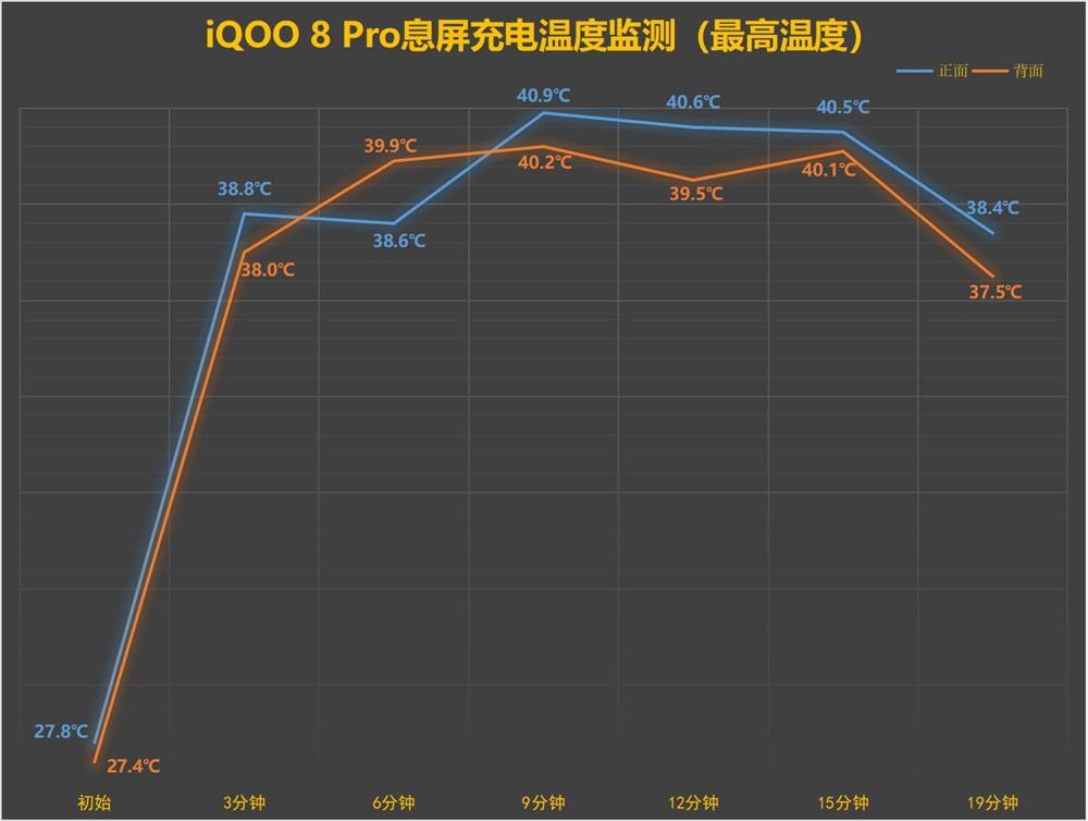 iQOO 8 Pro评测 迈向全能旗舰的转型之作插图(19)