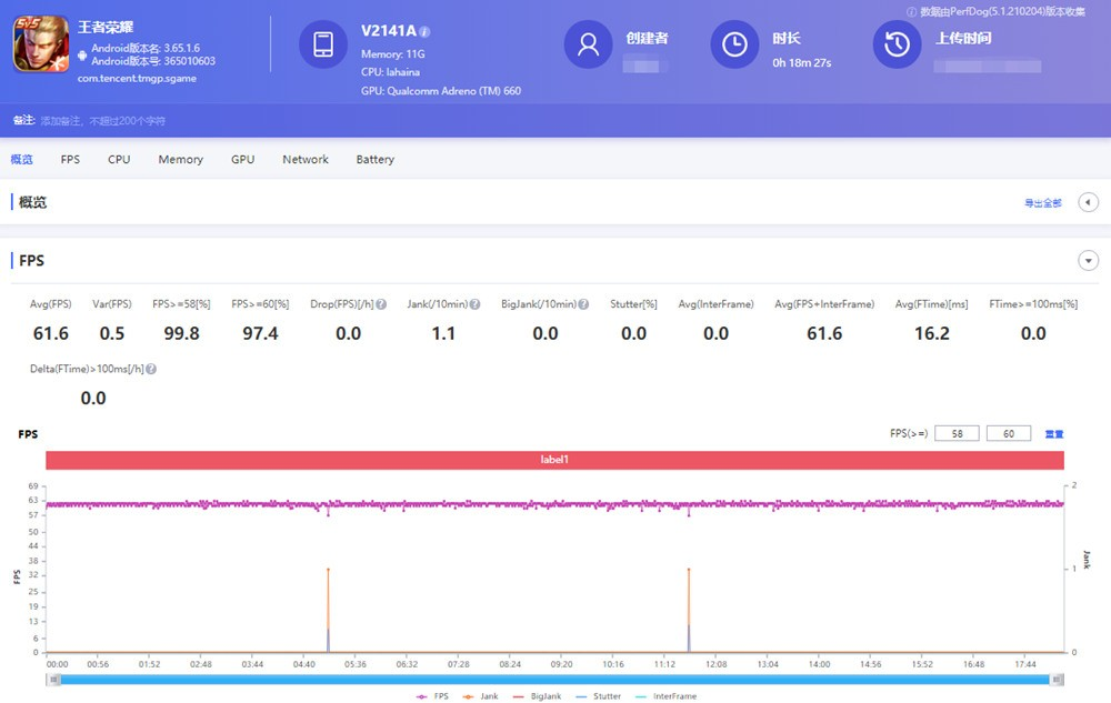 iQOO 8 Pro评测 迈向全能旗舰的转型之作插图(27)
