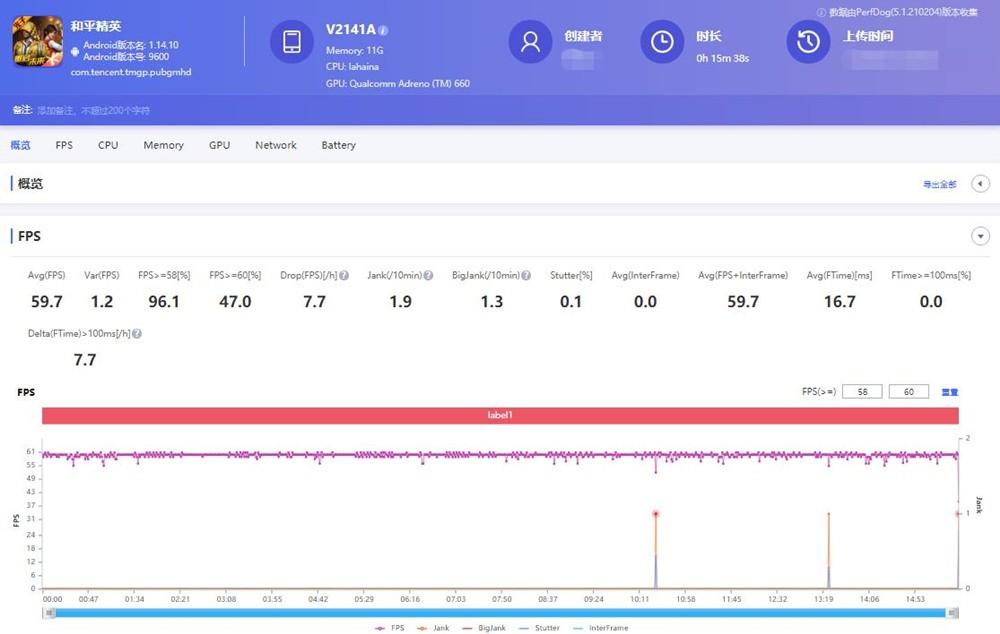 iQOO 8 Pro评测 迈向全能旗舰的转型之作插图(29)