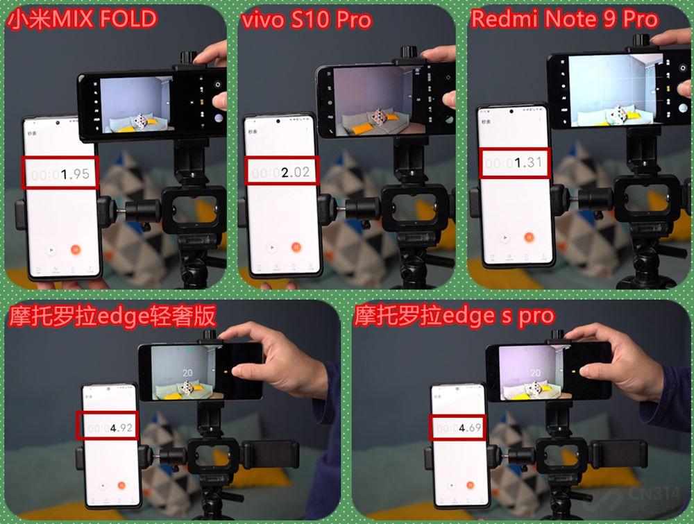 都是同型号一亿像素镜头 使用有差别吗?插图(8)