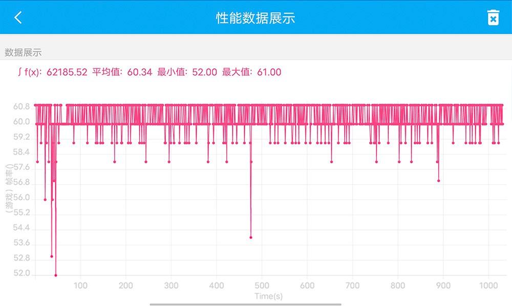 """传承""""性能先锋""""之名 iQOO Z5首发深度评测插图(17)"""