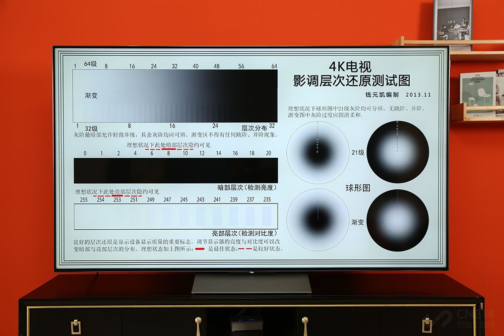 深入了解Mini LED 它真会成为画质的未来?插图(2)