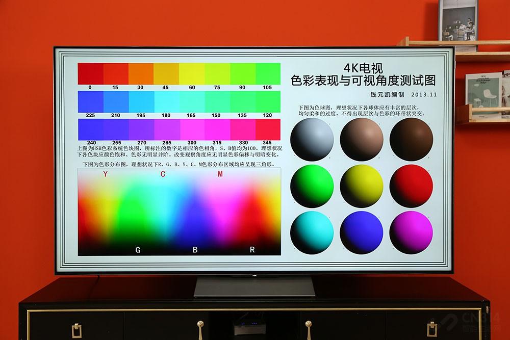 深入了解Mini LED 它真会成为画质的未来?插图(5)